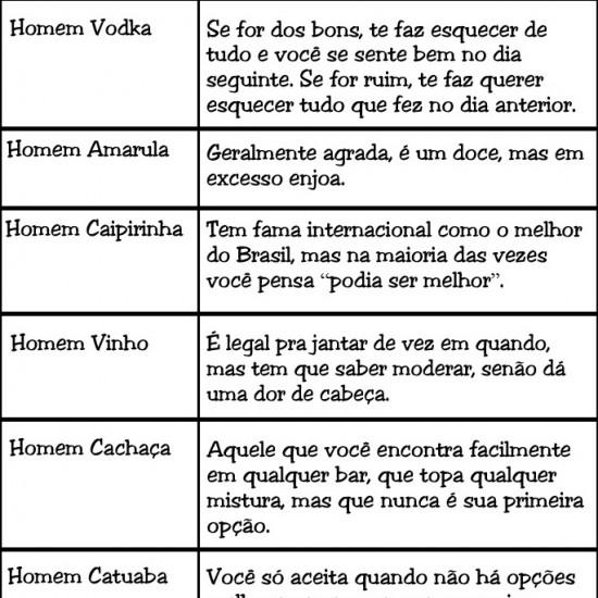 Homens X Bebidas
