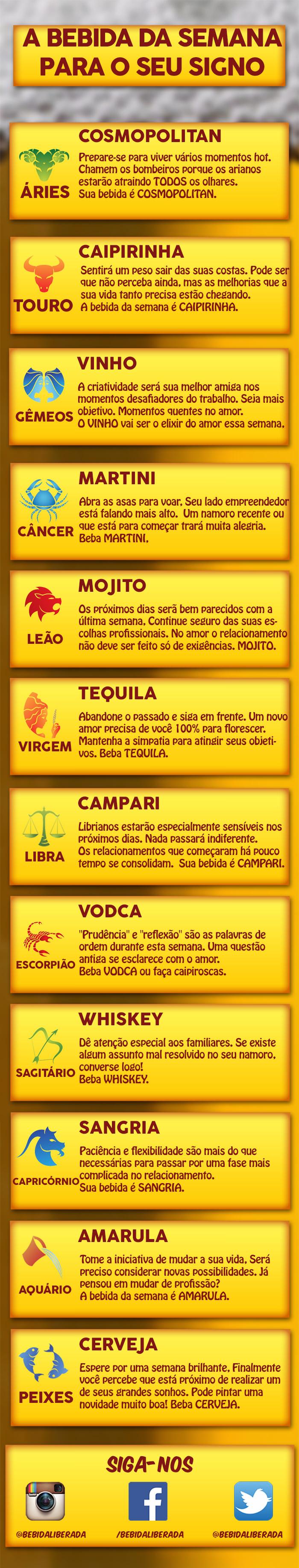 A bebida do seu signo